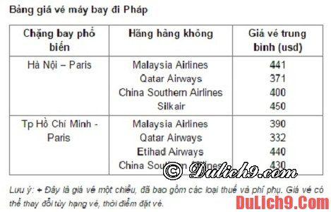Những hãng hàng không có đường bay tới Paris