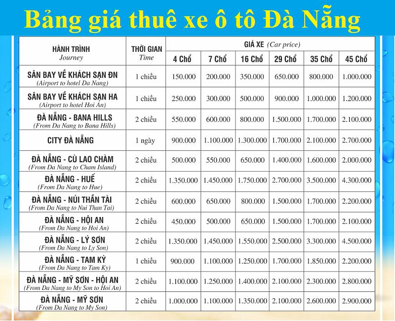 Bảng giá thuê xe ô tô Đà Nẵng giá rẻ, mới nhất. Thuê xe ô tô ở đâu Đà Nẵng?