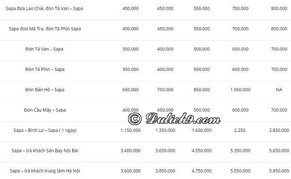 Bảng giá thuê xe ô tô ở Sapa uy tín, giá rẻ: Báo giá dịch vụ thuê xe ô tô ở Sapa