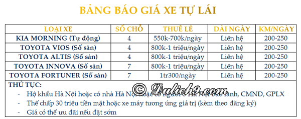 Địa chỉ các công ty cho thuê xe ô tô ở Hà Nội giá rẻ, uy tín. Bảng giá thuê xe ô tô ở Hà Nội
