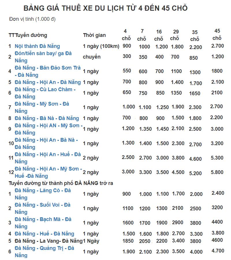 Thuê xe ô tô du lịch Đà Nẵng giá bao nhiêu? Bảng giá thuê xe ô tô Đà Nẵng 4, 7, 16, 29, 35, 45 chỗ