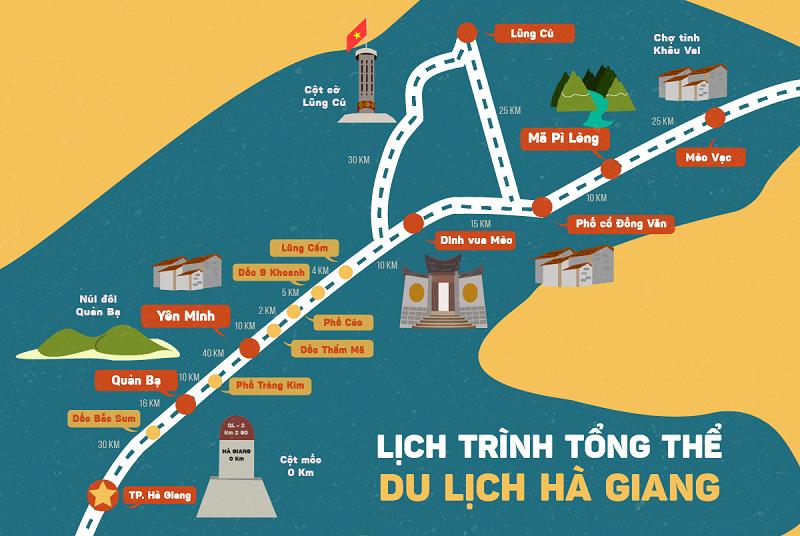Bản đồ các địa điểm du lịch Hà Giang