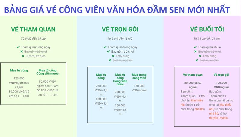 Bảng giá vé vào cổng công viên văn hóa Đầm Sen TP Hồ Chí Minh