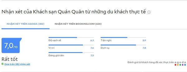 Review khách sạn gần sân bay Đà Nẵng giá rẻ: Khách sạn giá rẻ gần sân bay Đà Nẵng