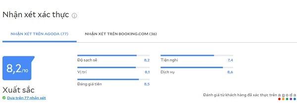 Review khách sạn gần sân bay Nội Bài