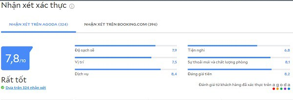 Review khách sạn sân bay Nội Bài