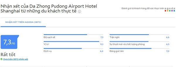 Review khách sạn gần sân bay Pudong Thượng Hải