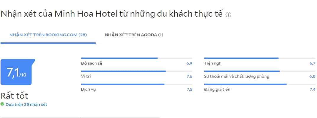 Review khách sạn giá rẻ gần sân bay Đà Nẵng: Gần sân bay Đà Nẵng có khách sạn nào giá rẻ?