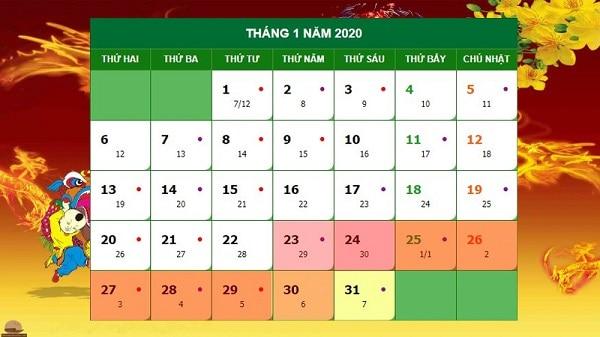 Tết 2020 nên đi du lịch ở đâu?